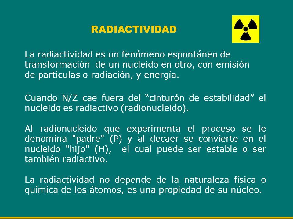 RADIACTIVIDAD La radiactividad es un fenómeno espontáneo de transformación de un nucleido en otro, con emisión de partículas o radiación, y energía.