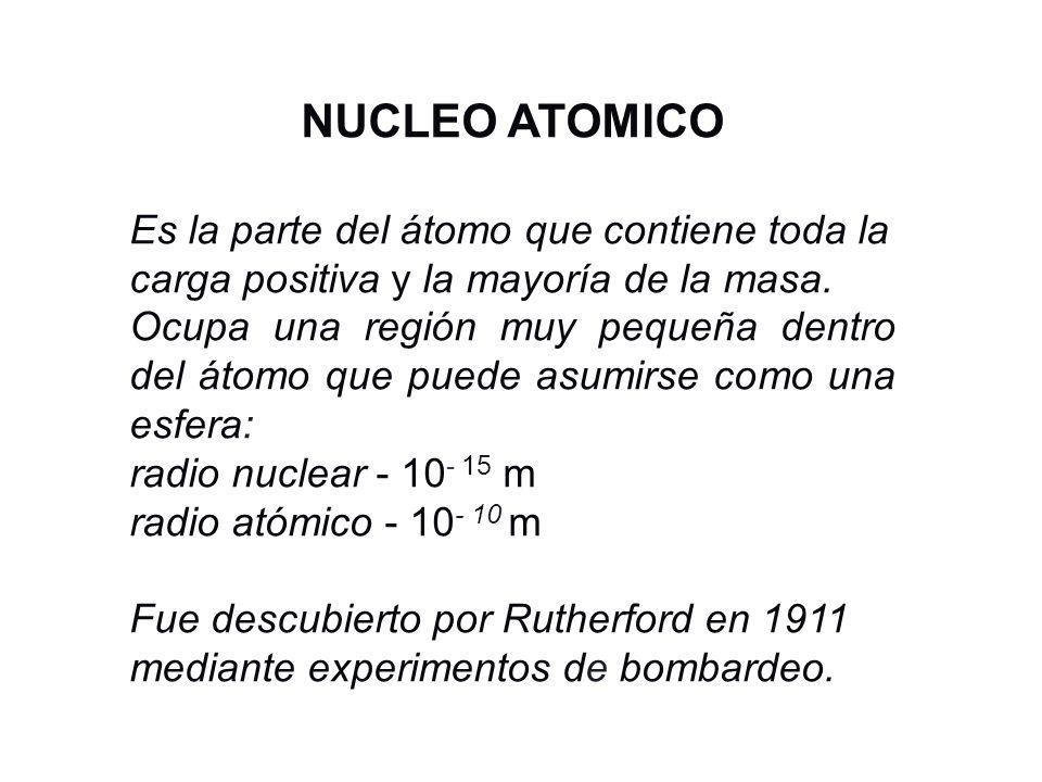 NUCLEO ATOMICO Es la parte del átomo que contiene toda la
