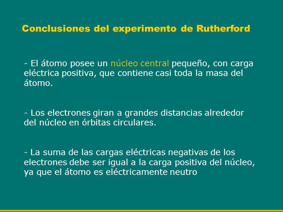 Conclusiones del experimento de Rutherford