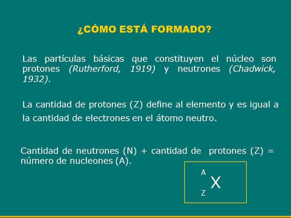 ¿CÓMO ESTÁ FORMADO Las partículas básicas que constituyen el núcleo son protones (Rutherford, 1919) y neutrones (Chadwick, 1932).
