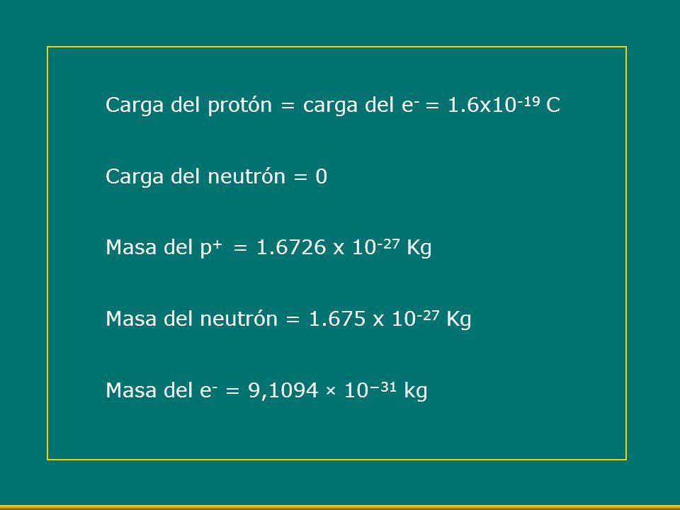 Carga del protón = carga del e- = 1.6x10-19 C