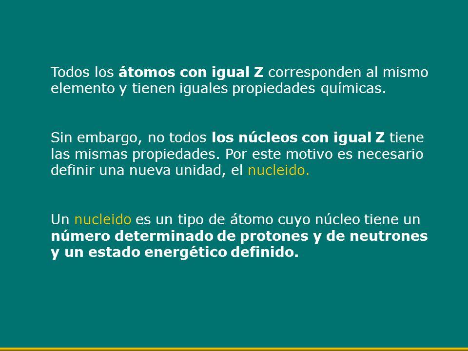 Todos los átomos con igual Z corresponden al mismo elemento y tienen iguales propiedades químicas.