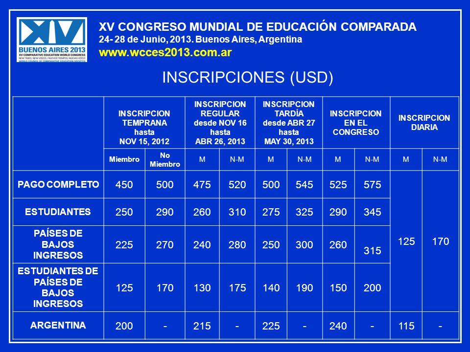 INSCRIPCIONES (USD) XV CONGRESO MUNDIAL DE EDUCACIÓN COMPARADA