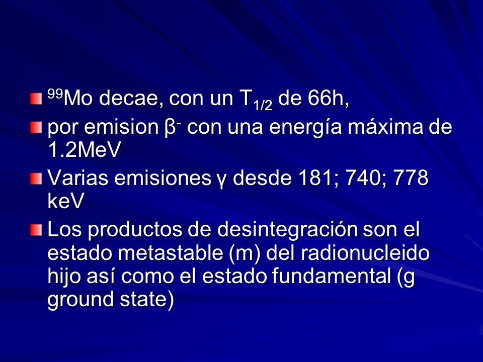 99Mo decae, con un T1/2 de 66h, por emision β- con una energía máxima de 1.2MeV. Varias emisiones γ desde 181; 740; 778 keV.