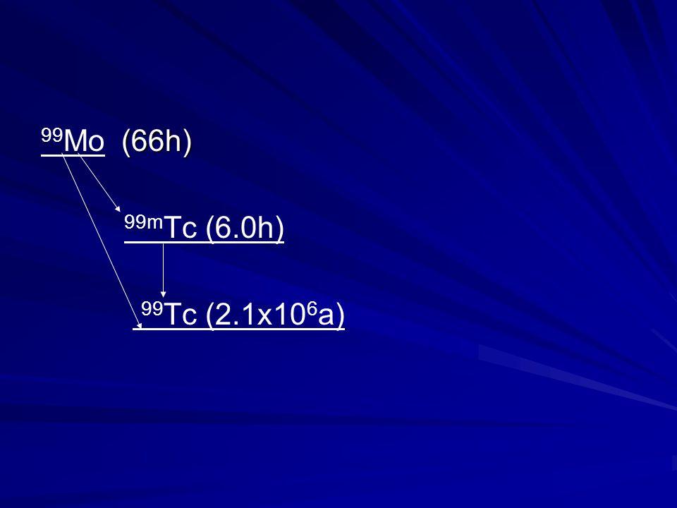 99Mo (66h) 99mTc (6.0h) 99Tc (2.1x106a)