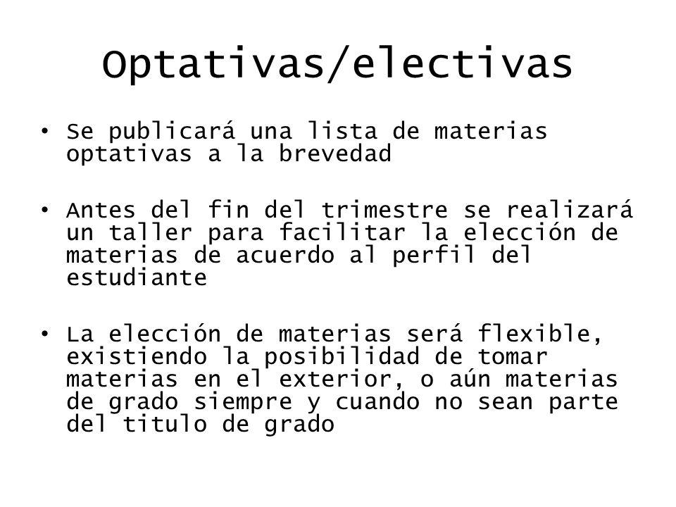 Optativas/electivas Se publicará una lista de materias optativas a la brevedad.