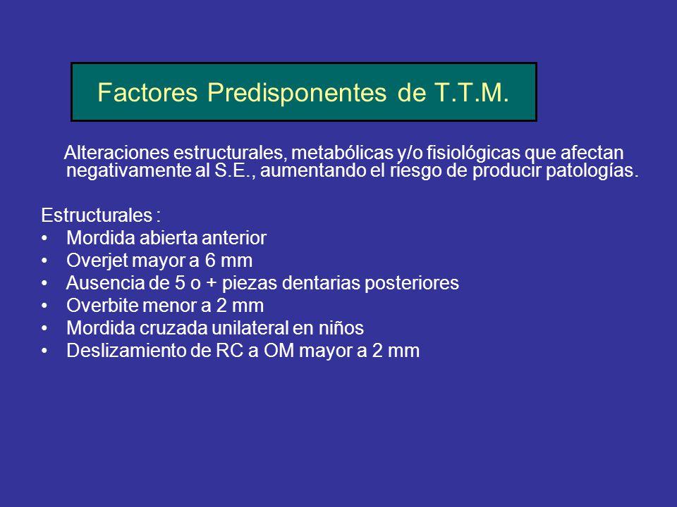 Factores Predisponentes de T.T.M.
