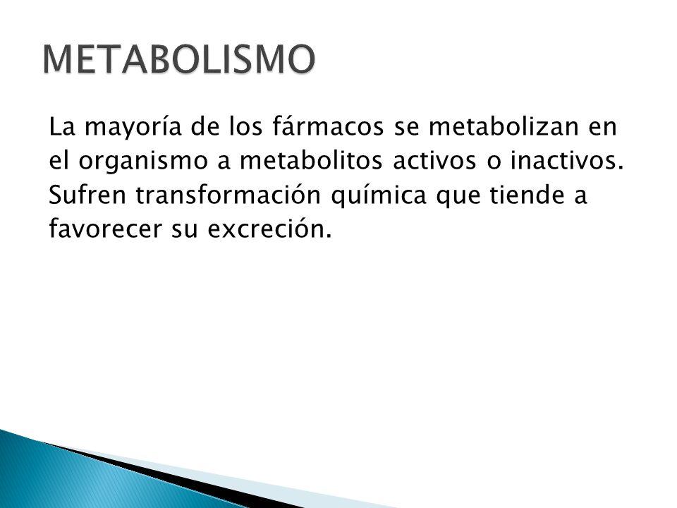 METABOLISMO La mayoría de los fármacos se metabolizan en