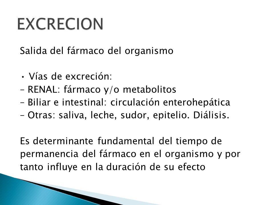 EXCRECION