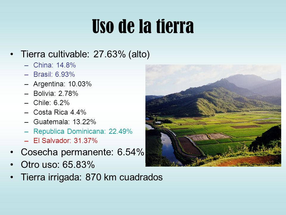 Uso de la tierra Tierra cultivable: 27.63% (alto)