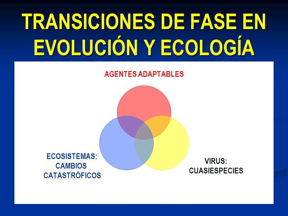 TRANSICIONES DE FASE EN EVOLUCIÓN Y ECOLOGÍA