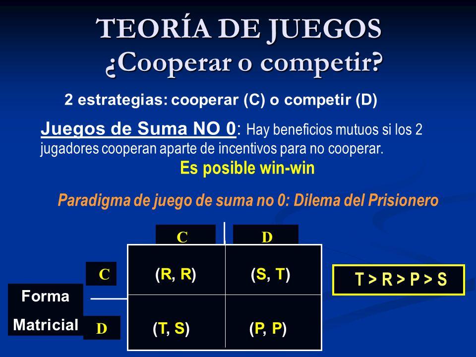 Paradigma de juego de suma no 0: Dilema del Prisionero