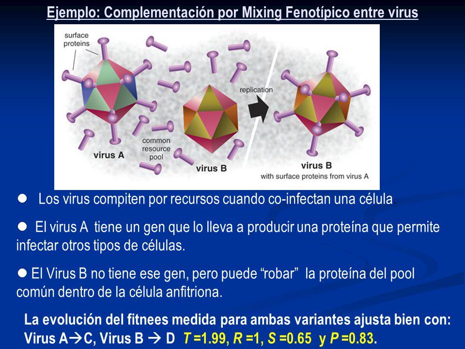 Ejemplo: Complementación por Mixing Fenotípico entre virus