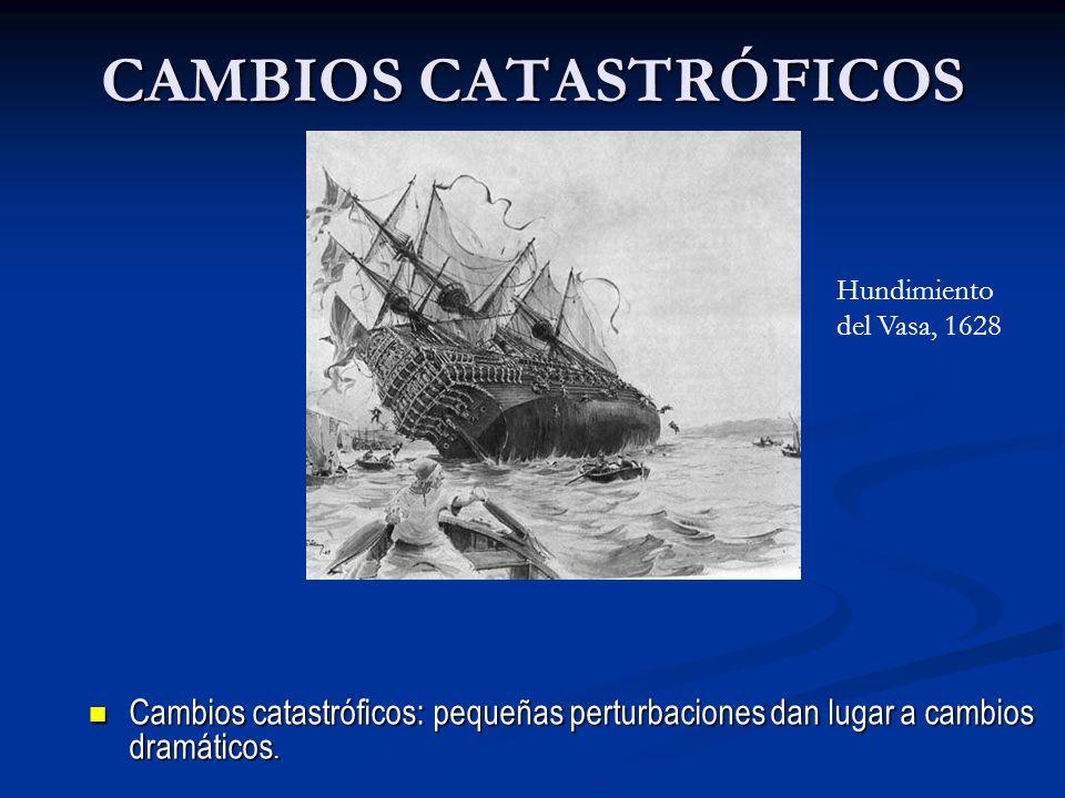 CAMBIOS CATASTRÓFICOS