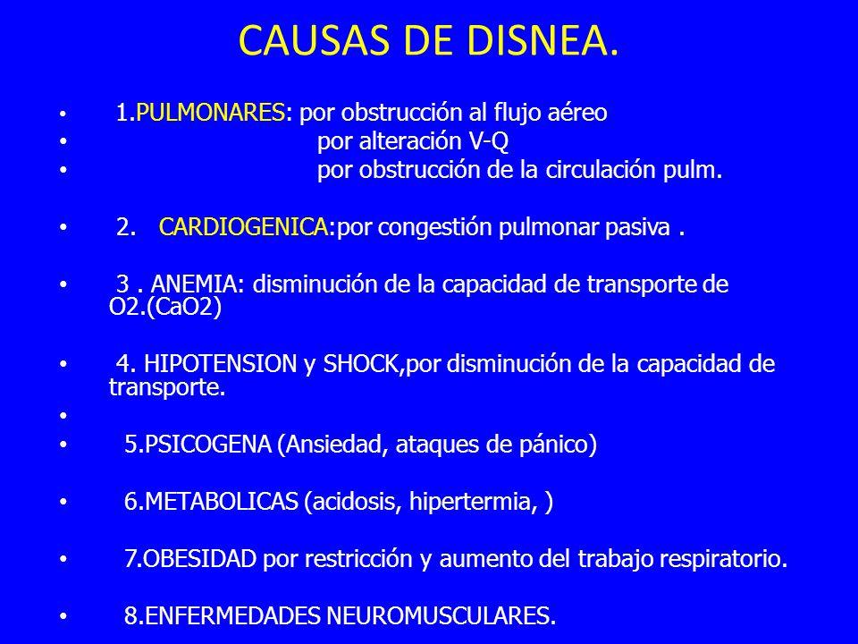 CAUSAS DE DISNEA. por alteración V-Q