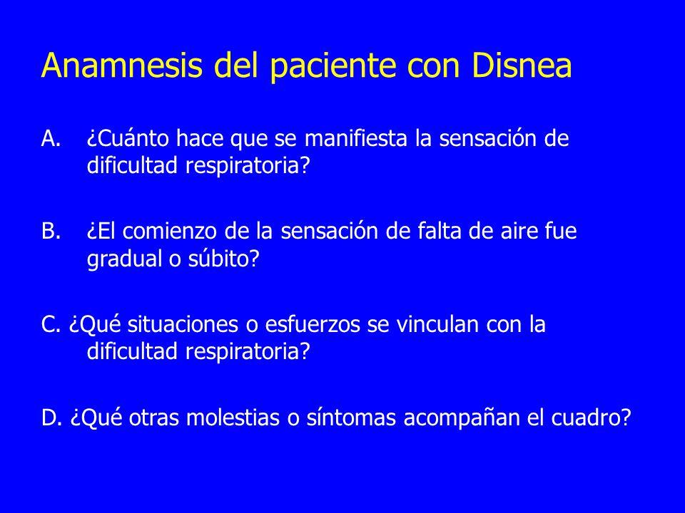 Anamnesis del paciente con Disnea