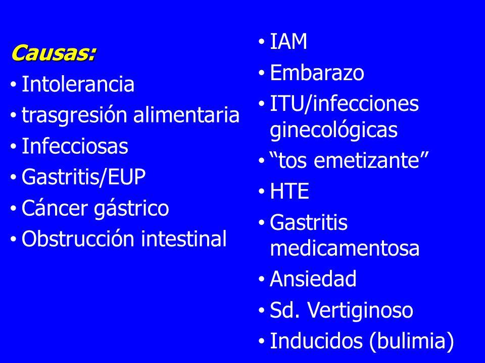 IAM Embarazo. ITU/infecciones ginecológicas. tos emetizante HTE. Gastritis medicamentosa. Ansiedad.