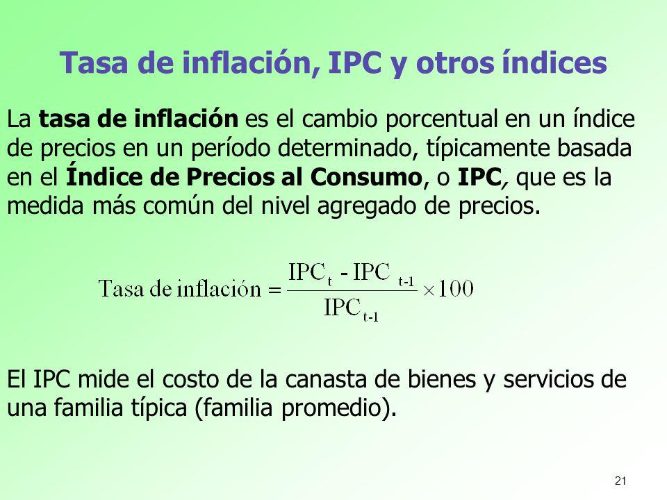 Tasa de inflación, IPC y otros índices