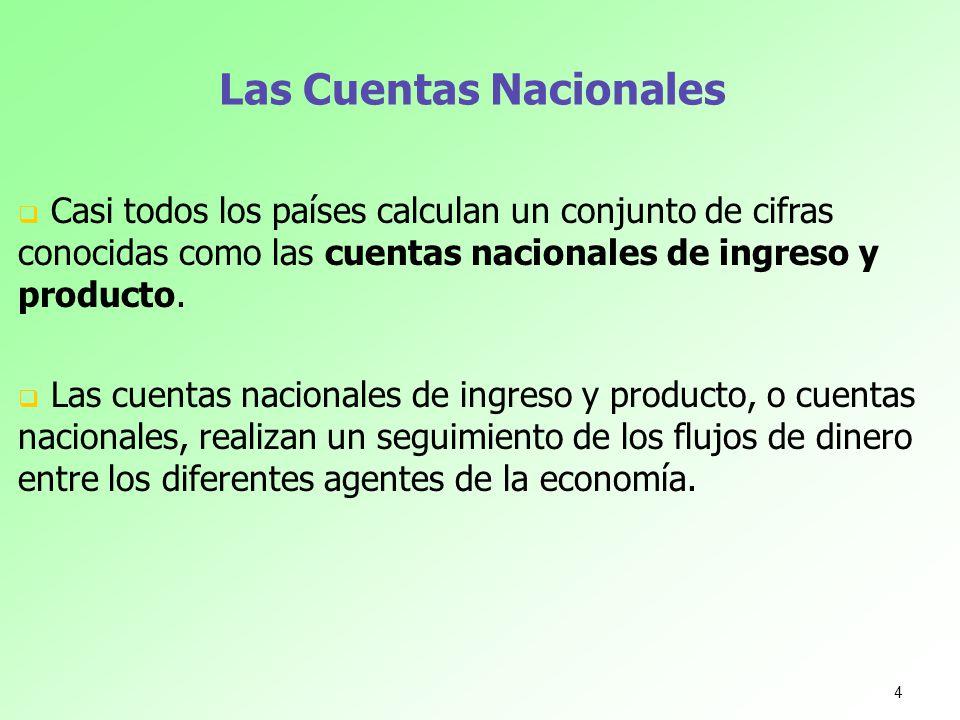 Las Cuentas Nacionales