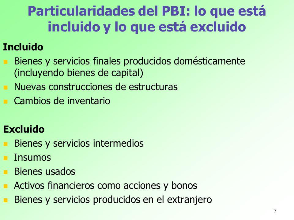 Particularidades del PBI: lo que está incluido y lo que está excluido