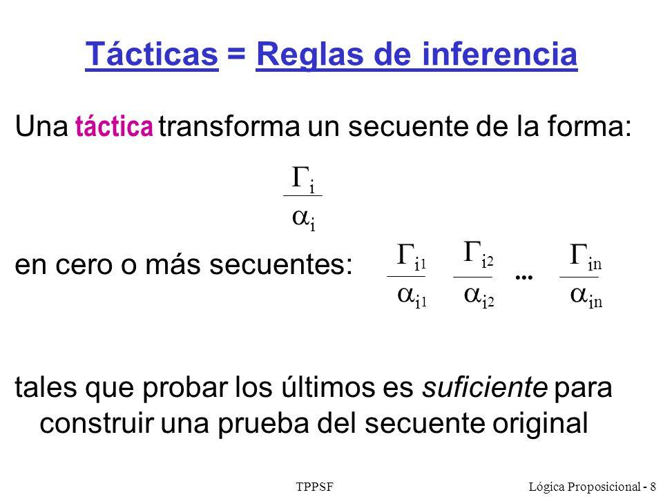 Tácticas = Reglas de inferencia