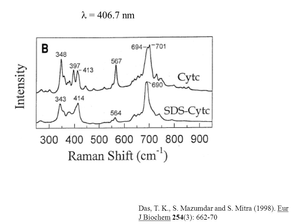 l = 406.7 nm Das, T. K., S. Mazumdar and S. Mitra (1998). Eur J Biochem 254(3): 662-70