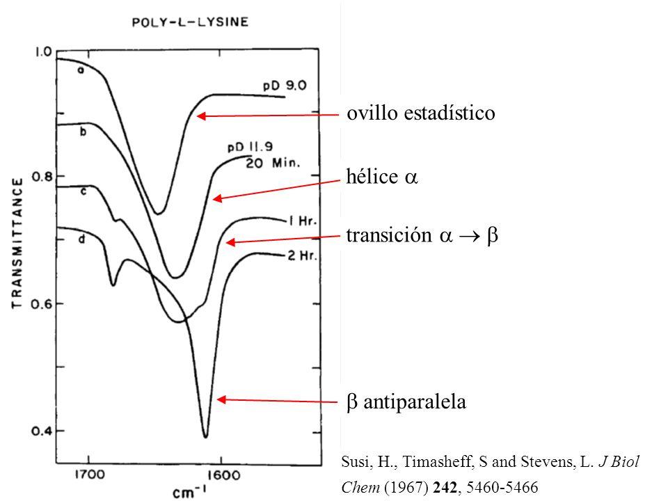 ovillo estadístico hélice a transición a  b b antiparalela
