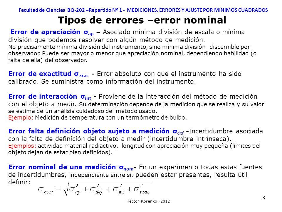 Tipos de errores –error nominal