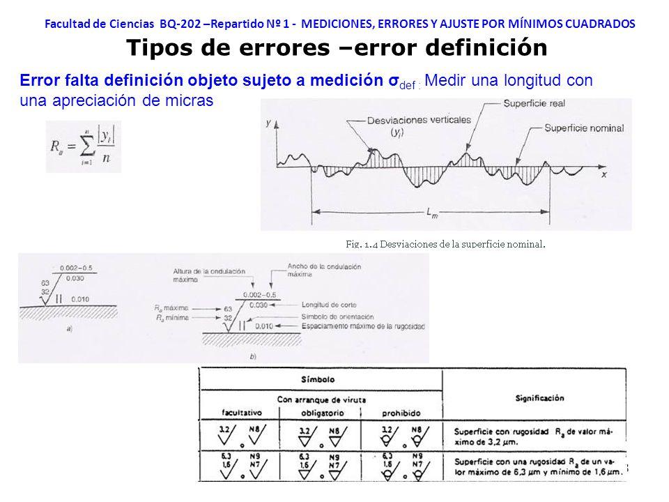 Tipos de errores –error definición