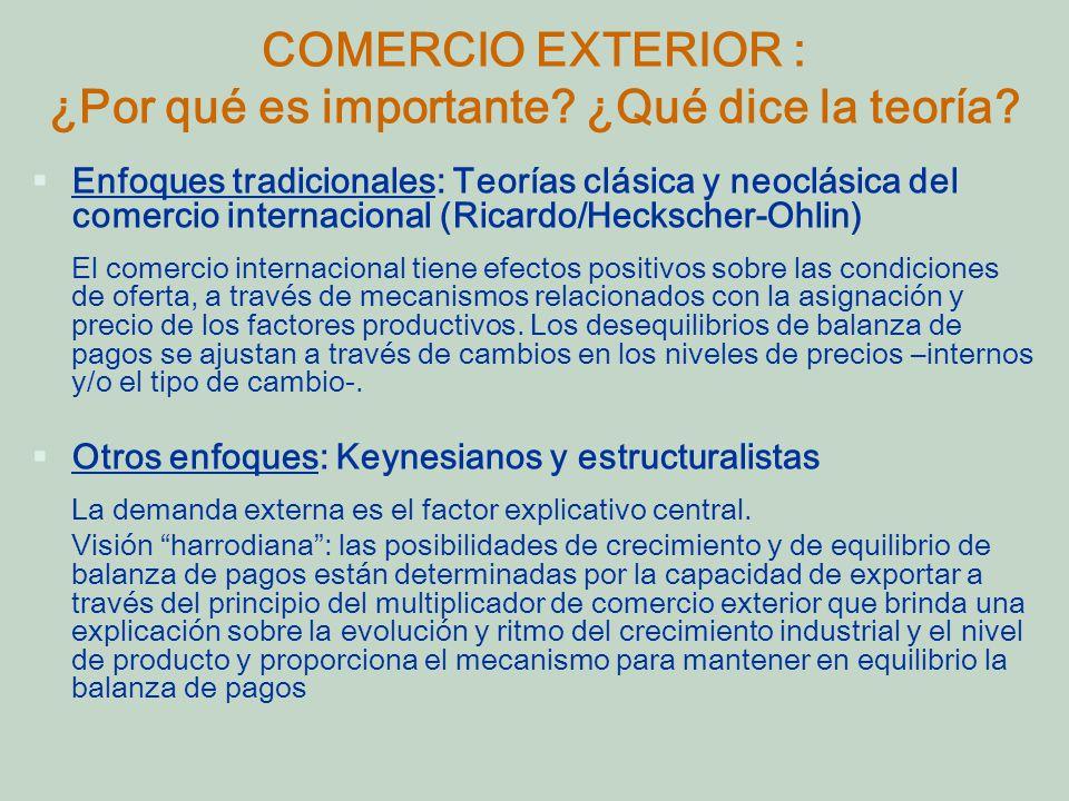 COMERCIO EXTERIOR : ¿Por qué es importante ¿Qué dice la teoría