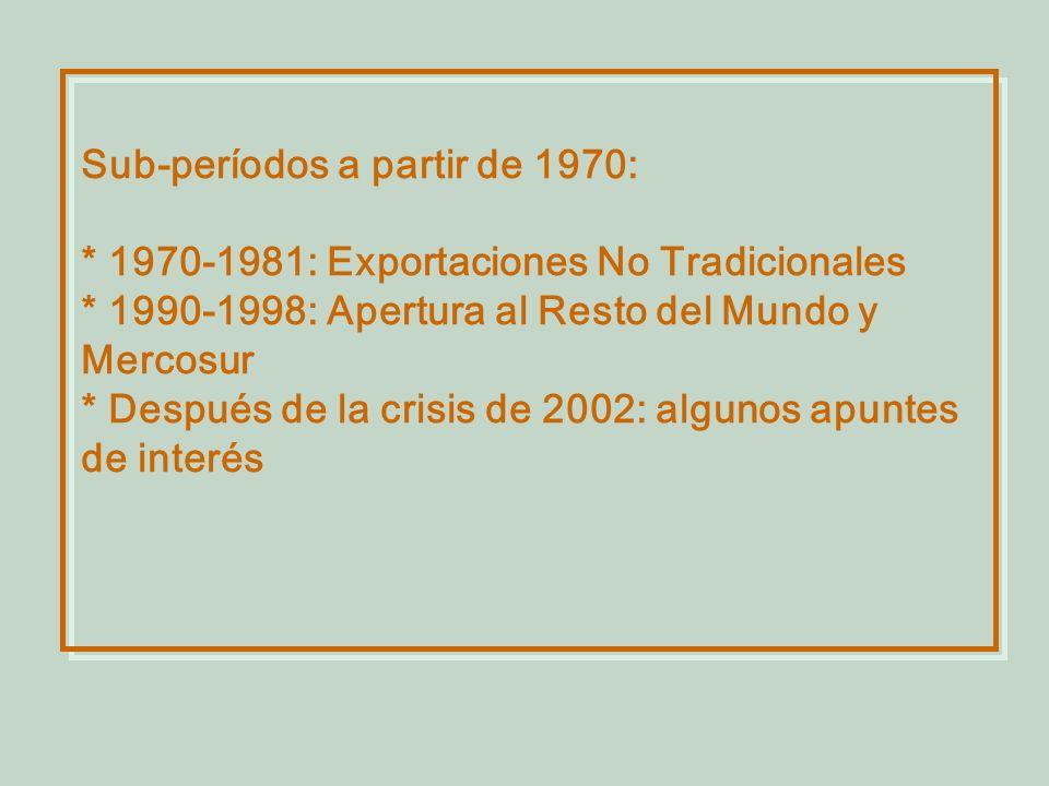 Sub-períodos a partir de 1970: