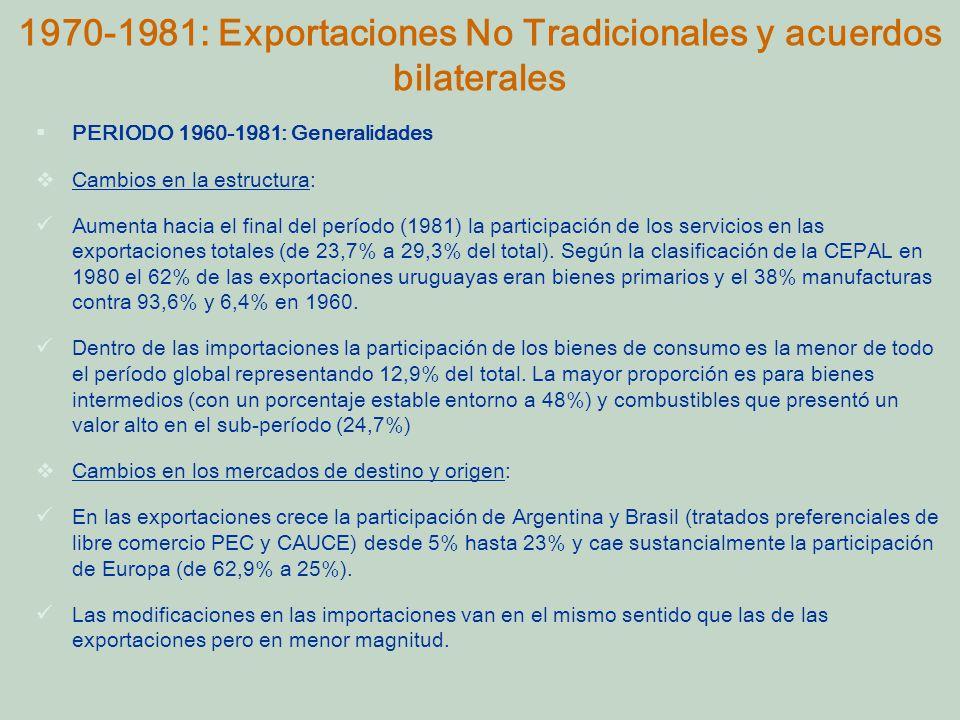 1970-1981: Exportaciones No Tradicionales y acuerdos bilaterales