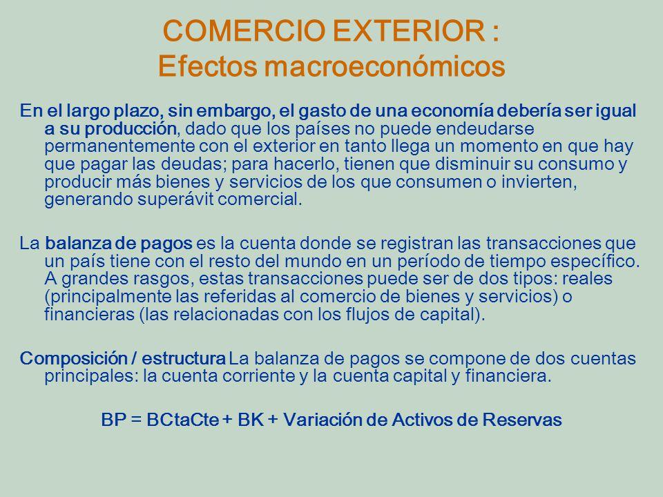 COMERCIO EXTERIOR : Efectos macroeconómicos