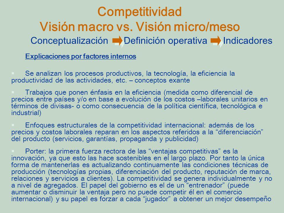 Competitividad Visión macro vs. Visión micro/meso