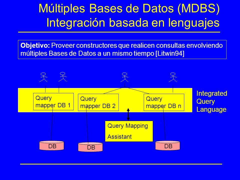 Múltiples Bases de Datos (MDBS) Integración basada en lenguajes