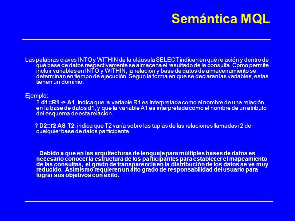 Semántica MQL