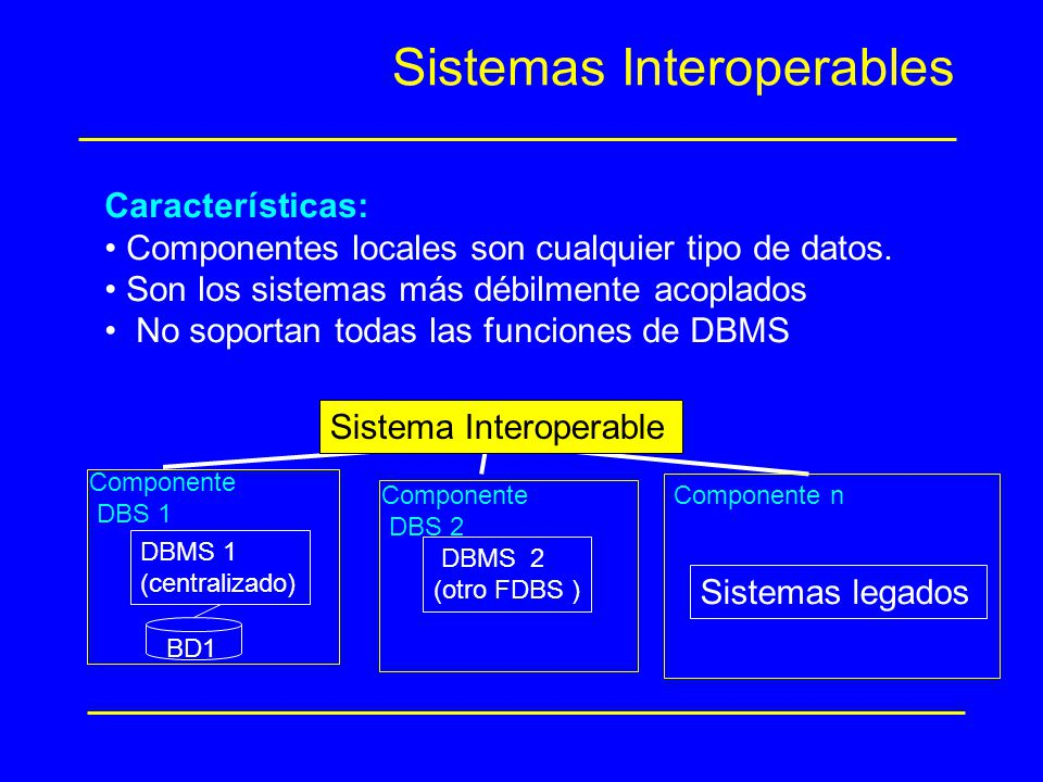 Sistemas Interoperables
