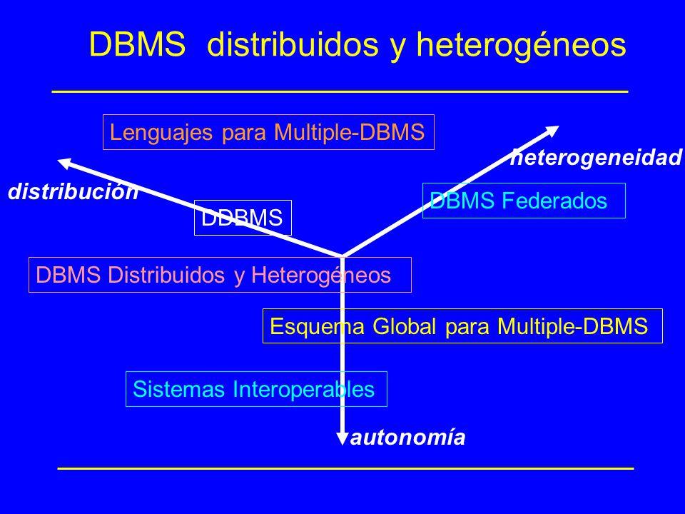 DBMS distribuidos y heterogéneos