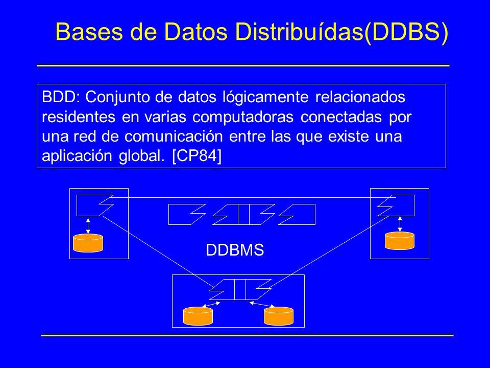 Bases de Datos Distribuídas(DDBS)