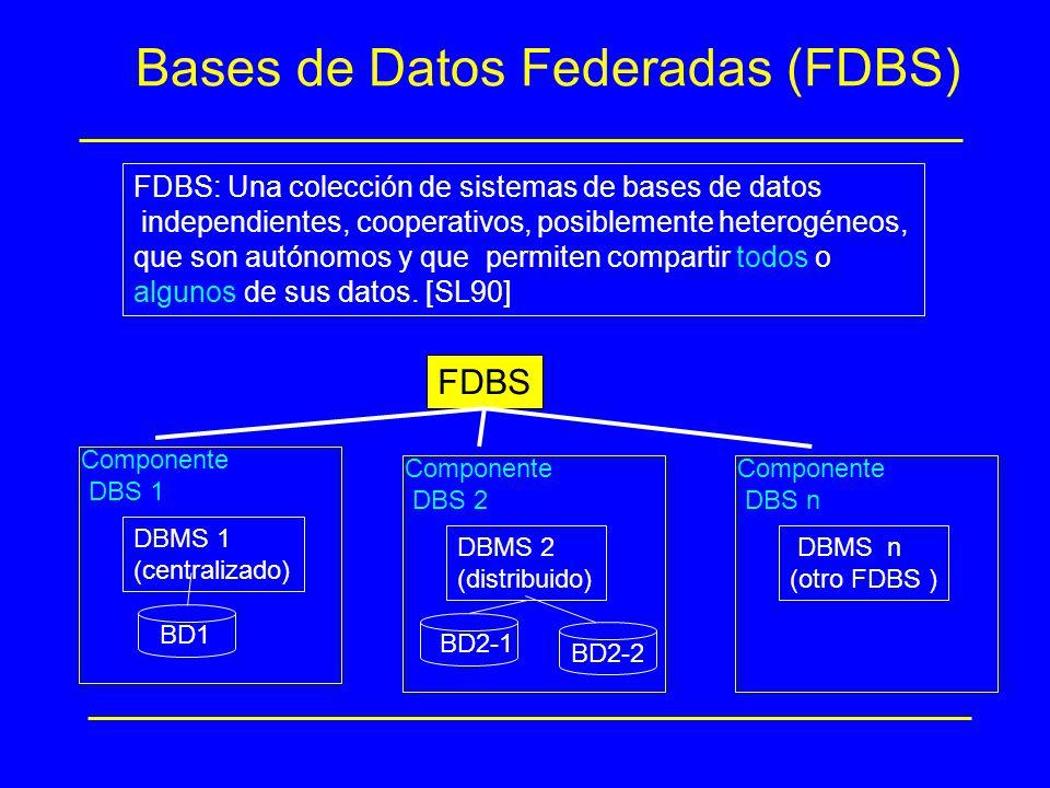 Bases de Datos Federadas (FDBS)