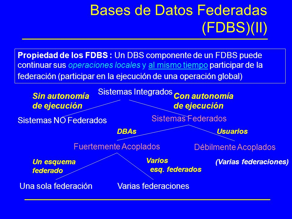 Bases de Datos Federadas (FDBS)(II)