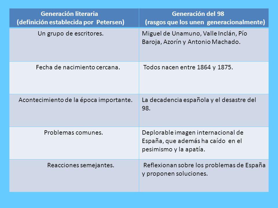 Generación literaria (definición establecida por Petersen) Generación del 98. (rasgos que los unen generacionalmente)