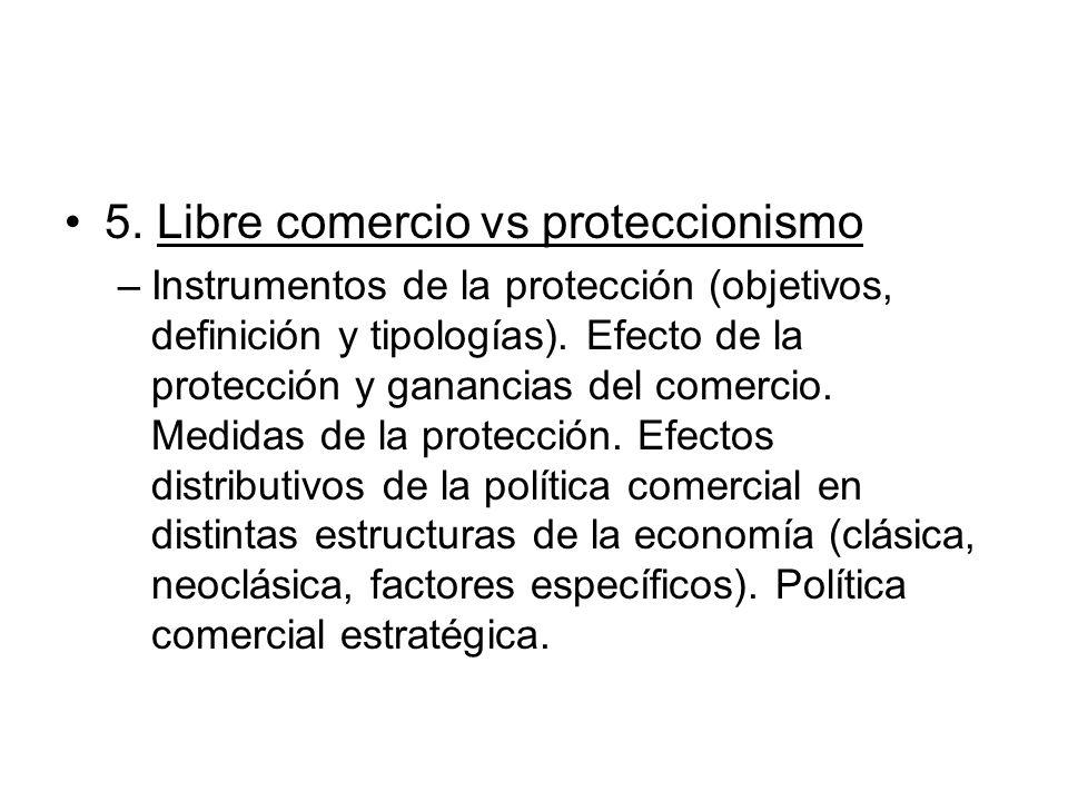 5. Libre comercio vs proteccionismo