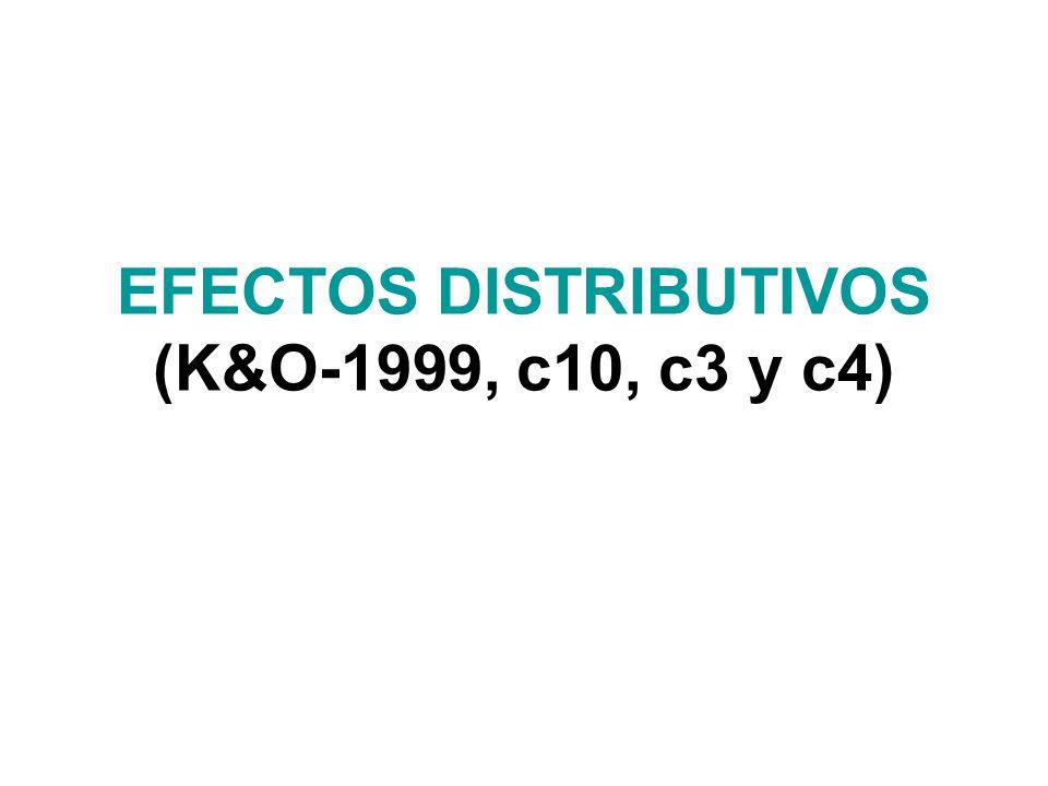 EFECTOS DISTRIBUTIVOS (K&O-1999, c10, c3 y c4)