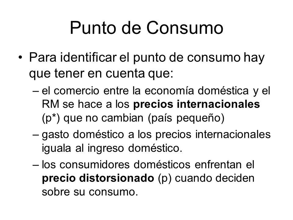Punto de Consumo Para identificar el punto de consumo hay que tener en cuenta que: