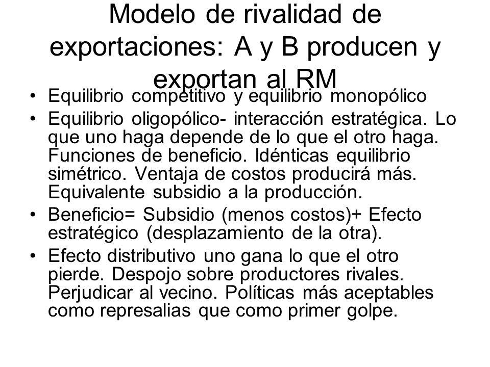 Modelo de rivalidad de exportaciones: A y B producen y exportan al RM