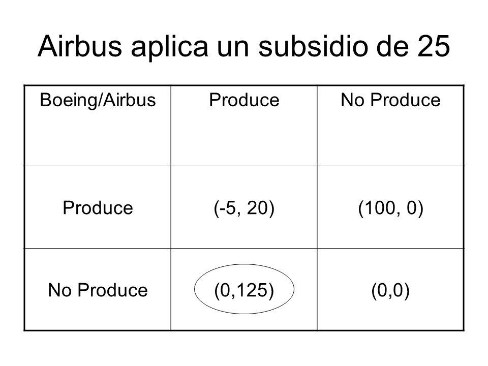 Airbus aplica un subsidio de 25