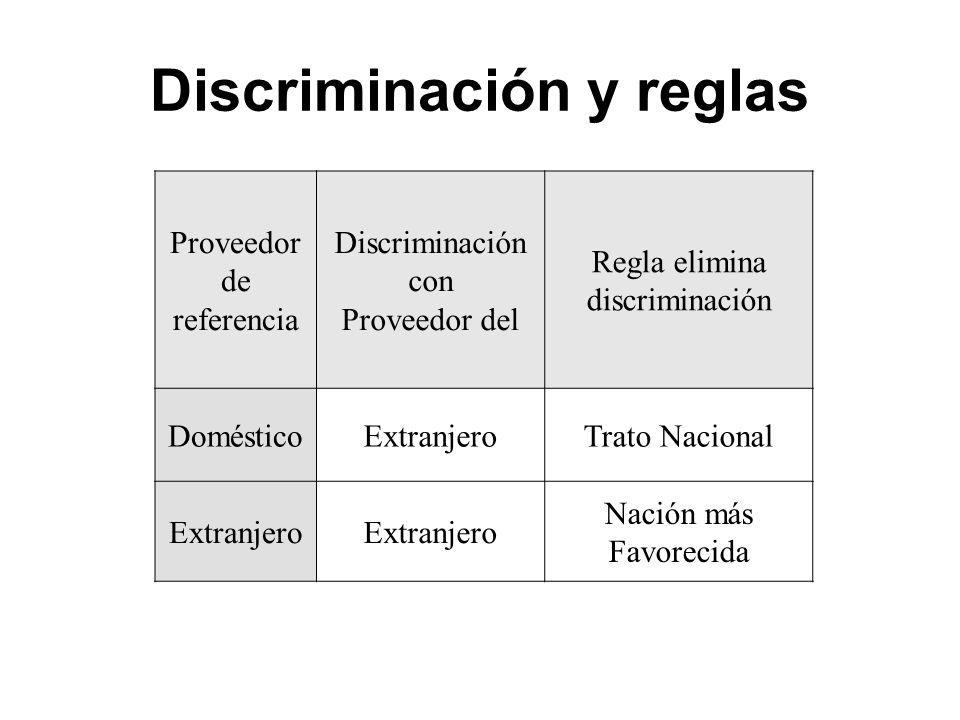 Discriminación y reglas