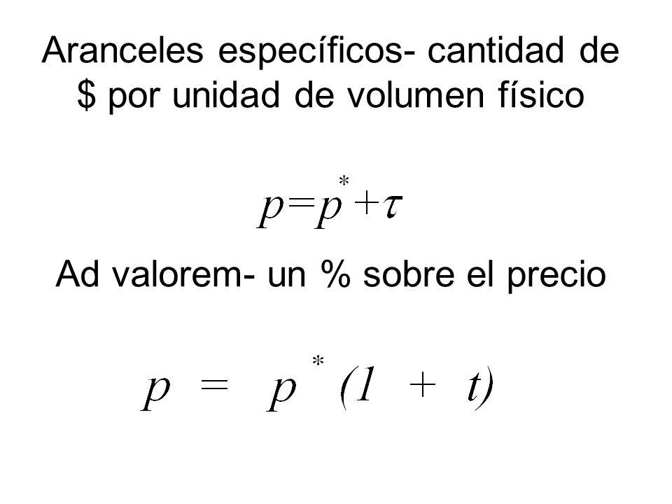 Aranceles específicos- cantidad de $ por unidad de volumen físico Ad valorem- un % sobre el precio