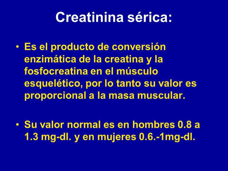 Creatinina sérica: